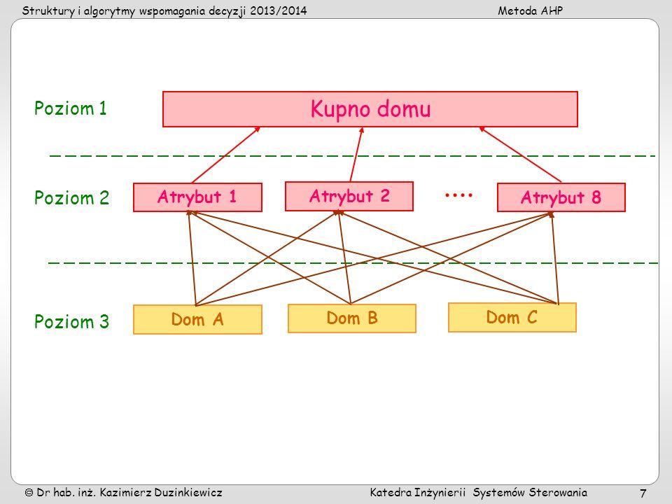 Struktury i algorytmy wspomagania decyzji 2013/2014Metoda AHP Dr hab. inż. Kazimierz Duzinkiewicz Katedra Inżynierii Systemów Sterowania 7 Kupno domu