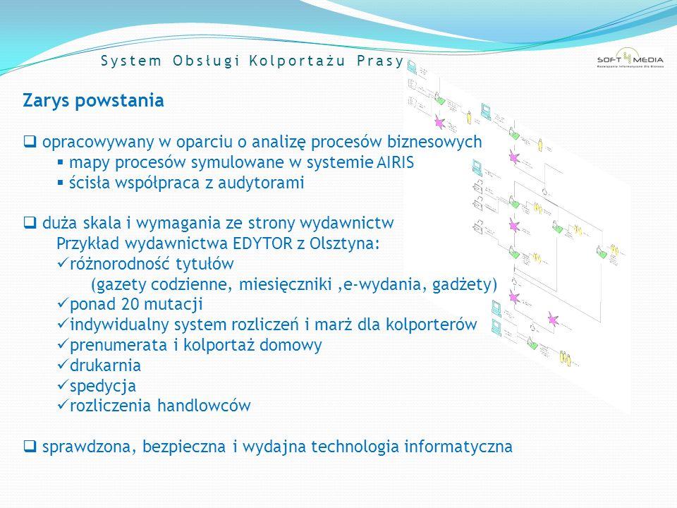 System Obsługi Kolportażu Prasy Struktura systemu PlanowanieProdukcja Dystrybucja Spedycja DokumentyZlecenia Podmioty Umowy Raporty Administracja Moduł FK Wzorce