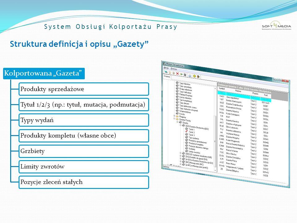 System Obsługi Kolportażu Prasy Planowanie kalendarza wydawniczego (sprzedaż) Kalendarz wydawniczy Planowanie Sprzedażowe Jaki produkt sprzedażowy Jaki tytuł 1/2/3 Jaki typ wydania Jaka cena Jaki region PKWiU, ISSN Planowanie produkcyjne Grzbiety Produkty kompletu Cechy i funkcje: rozdzielenie planowania sprzedażowego od produkcyjnego daje dużą elastyczność i swobodę w zarządzaniu dwoma niezależnymi procesami biznesowymi !!.