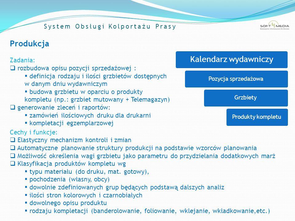 System Obsługi Kolportażu Prasy Produkcja Zadania: rozbudowa opisu pozycji sprzedażowej : definicja rodzaju i ilości grzbietów dostępnych w danym dniu