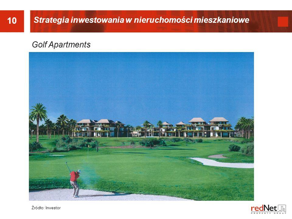10 Golf Apartments Źródło: Inwestor Strategia inwestowania w nieruchomości mieszkaniowe