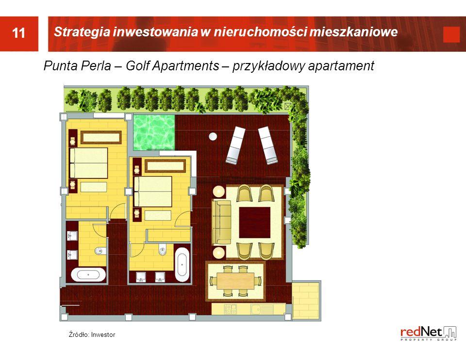 11 Punta Perla – Golf Apartments – przykładowy apartament Źródło: Inwestor Strategia inwestowania w nieruchomości mieszkaniowe