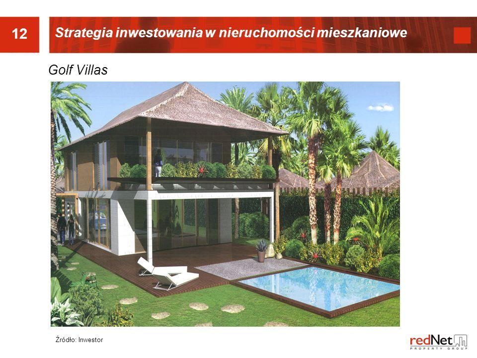 12 Golf Villas Źródło: Inwestor Strategia inwestowania w nieruchomości mieszkaniowe