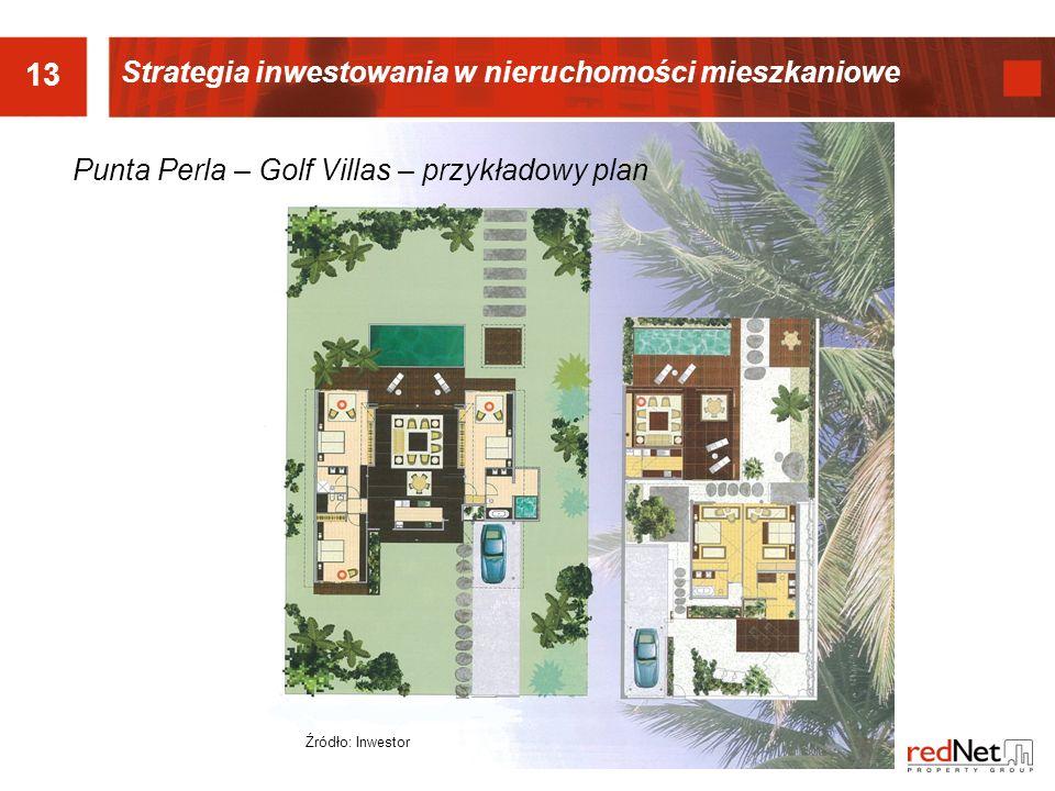 13 Punta Perla – Golf Villas – przykładowy plan Źródło: Inwestor Strategia inwestowania w nieruchomości mieszkaniowe