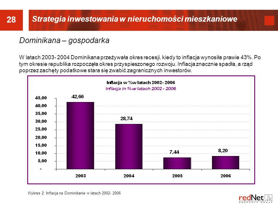 28 Dominikana – gospodarka W latach 2003- 2004 Dominikana przeżywała okres recesji, kiedy to inflacja wynosiła prawie 43%.