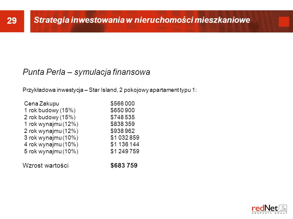 29 Punta Perla – symulacja finansowa Przykładowa inwestycja – Star Island, 2 pokojowy apartament typu 1: Cena Zakupu$566 000 1 rok budowy (15%)$650 900 2 rok budowy (15%)$748 535 1 rok wynajmu (12%)$838 359 2 rok wynajmu (12%)$938 962 3 rok wynajmu (10%)$1 032 859 4 rok wynajmu (10%)$1 136 144 5 rok wynajmu (10%)$1 249 759 Wzrost wartości$683 759 Strategia inwestowania w nieruchomości mieszkaniowe