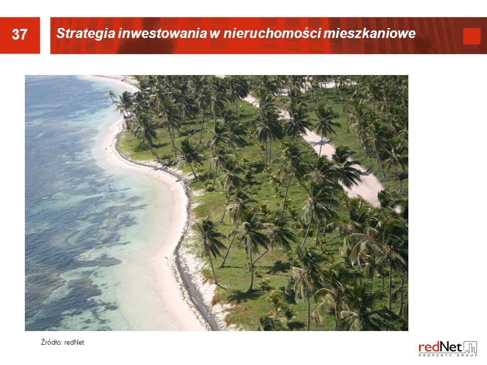 37 Źródło: redNet Strategia inwestowania w nieruchomości mieszkaniowe