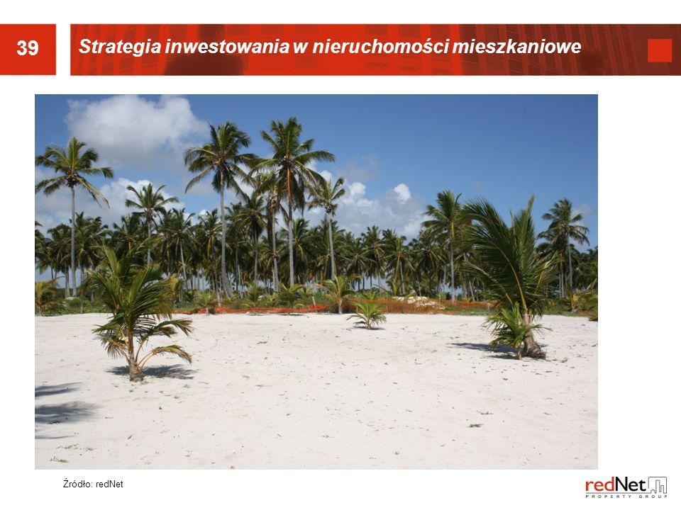 39 Źródło: redNet Strategia inwestowania w nieruchomości mieszkaniowe