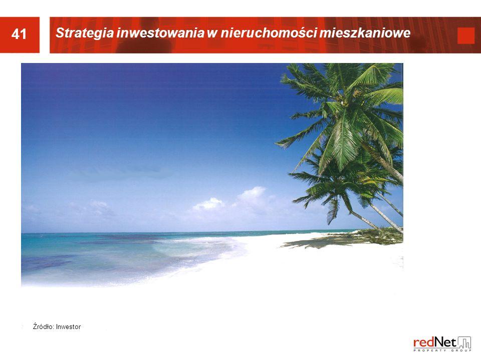 41 Źródło: Inwestor Strategia inwestowania w nieruchomości mieszkaniowe