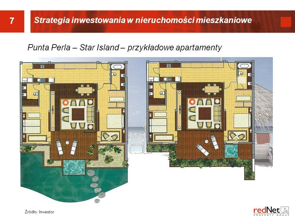7 Punta Perla – Star Island – przykładowe apartamenty Źródło: Inwestor Strategia inwestowania w nieruchomości mieszkaniowe