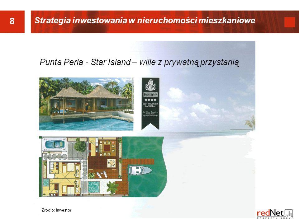 8 Punta Perla - Star Island – wille z prywatną przystanią Źródło: Inwestor Strategia inwestowania w nieruchomości mieszkaniowe