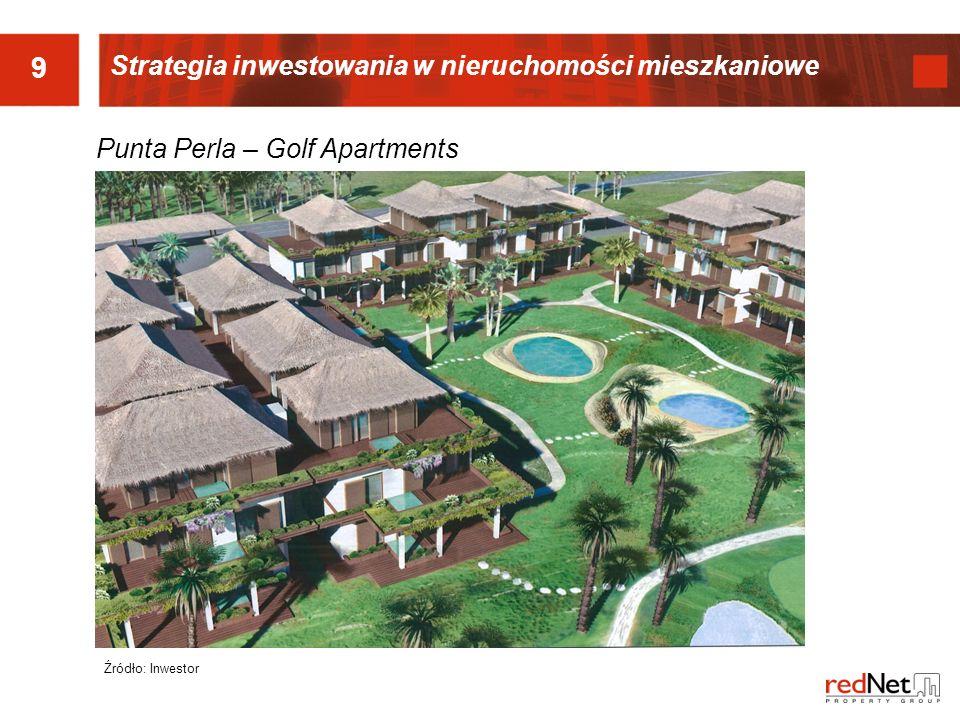 9 Punta Perla – Golf Apartments Źródło: Inwestor Strategia inwestowania w nieruchomości mieszkaniowe
