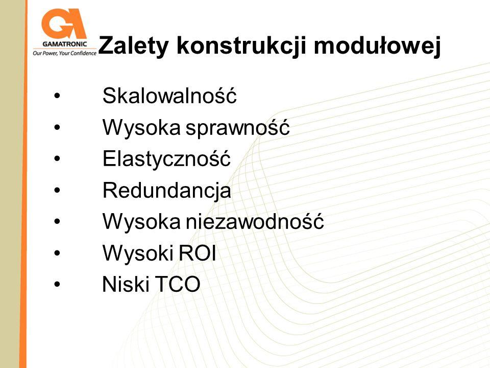 Zalety konstrukcji modułowej Skalowalność Wysoka sprawność Elastyczność Redundancja Wysoka niezawodność Wysoki ROI Niski TCO