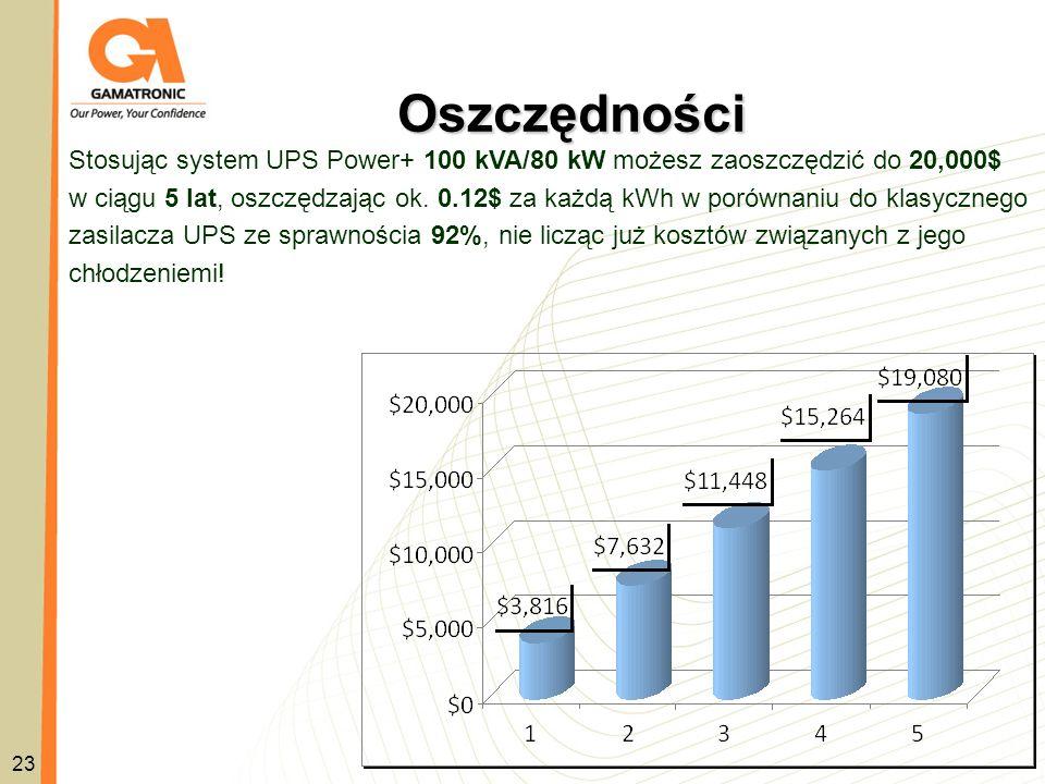 23 Oszczędności Stosując system UPS Power+ 100 kVA/80 kW możesz zaoszczędzić do 20,000$ w ciągu 5 lat, oszczędzając ok. 0.12$ za każdą kWh w porównani