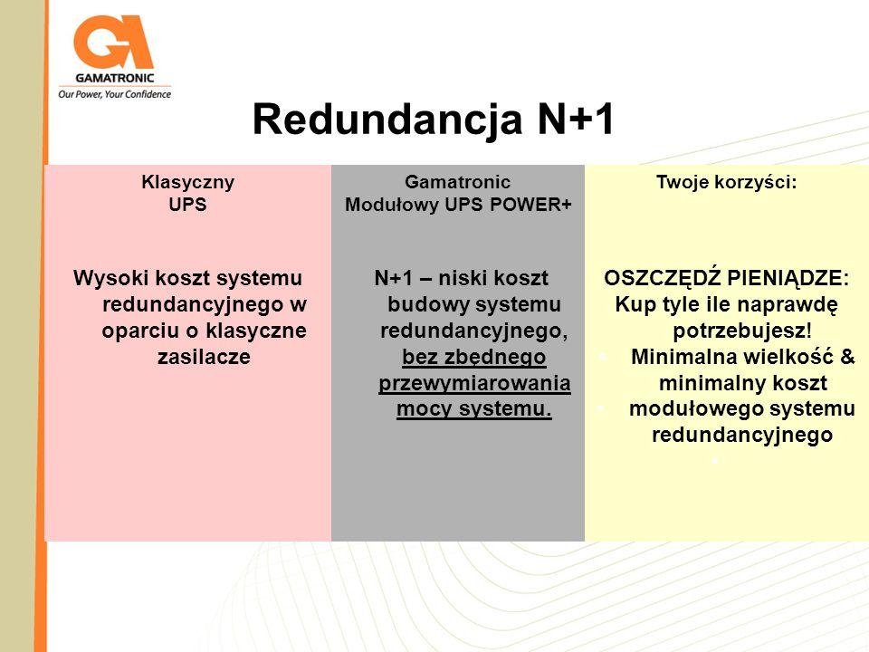 Redundancja N+1 Klasyczny UPS Gamatronic Modułowy UPS POWER+ Twoje korzyści: Wysoki koszt systemu redundancyjnego w oparciu o klasyczne zasilacze N+1