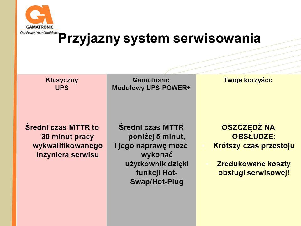 Przyjazny system serwisowania Klasyczny UPS Gamatronic Modułowy UPS POWER+ Twoje korzyści: Średni czas MTTR to 30 minut pracy wykwalifikowanego inżyni