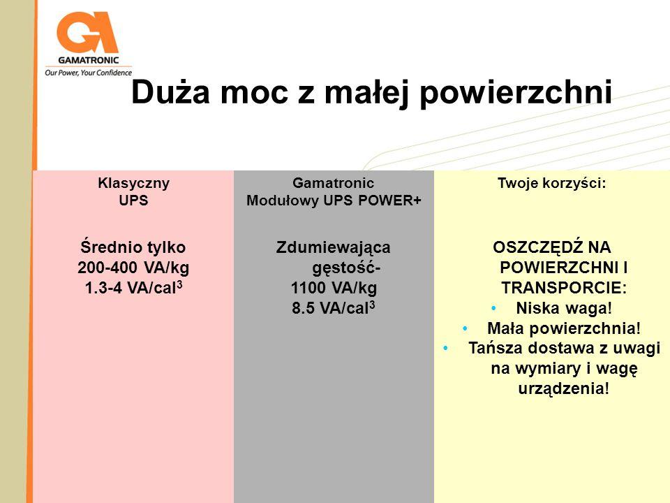 Duża moc z małej powierzchni Klasyczny UPS Gamatronic Modułowy UPS POWER+ Twoje korzyści: Średnio tylko 200-400 VA/kg 1.3-4 VA/cal 3 Zdumiewająca gęst