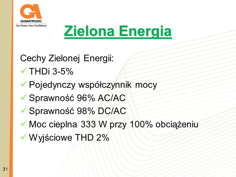 Zielona Energia Cechy Zielonej Energii: THDi 3-5% Pojedynczy współczynnik mocy Sprawność 96% AC/AC Sprawność 98% DC/AC Moc cieplna 333 W przy 100% obc