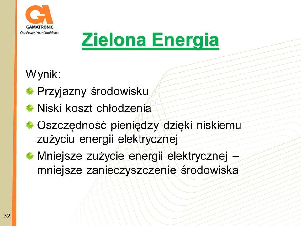 Zielona Energia Wynik: Przyjazny środowisku Niski koszt chłodzenia Oszczędność pieniędzy dzięki niskiemu zużyciu energii elektrycznej Mniejsze zużycie