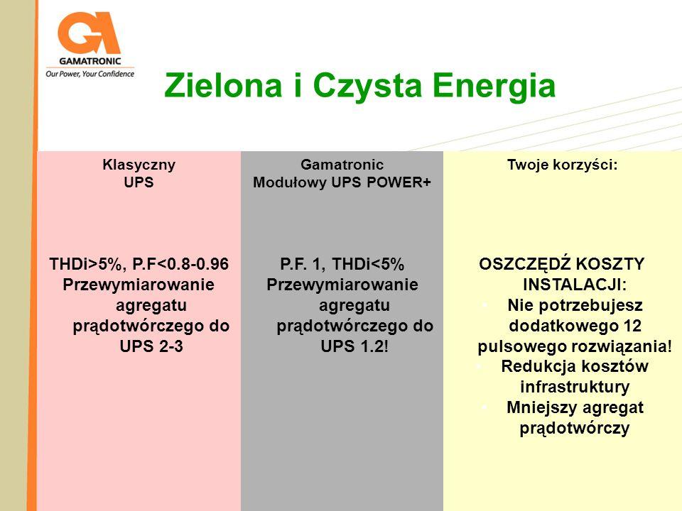 Zielona i Czysta Energia Klasyczny UPS Gamatronic Modułowy UPS POWER+ Twoje korzyści: THDi>5%, P.F<0.8-0.96 Przewymiarowanie agregatu prądotwórczego d