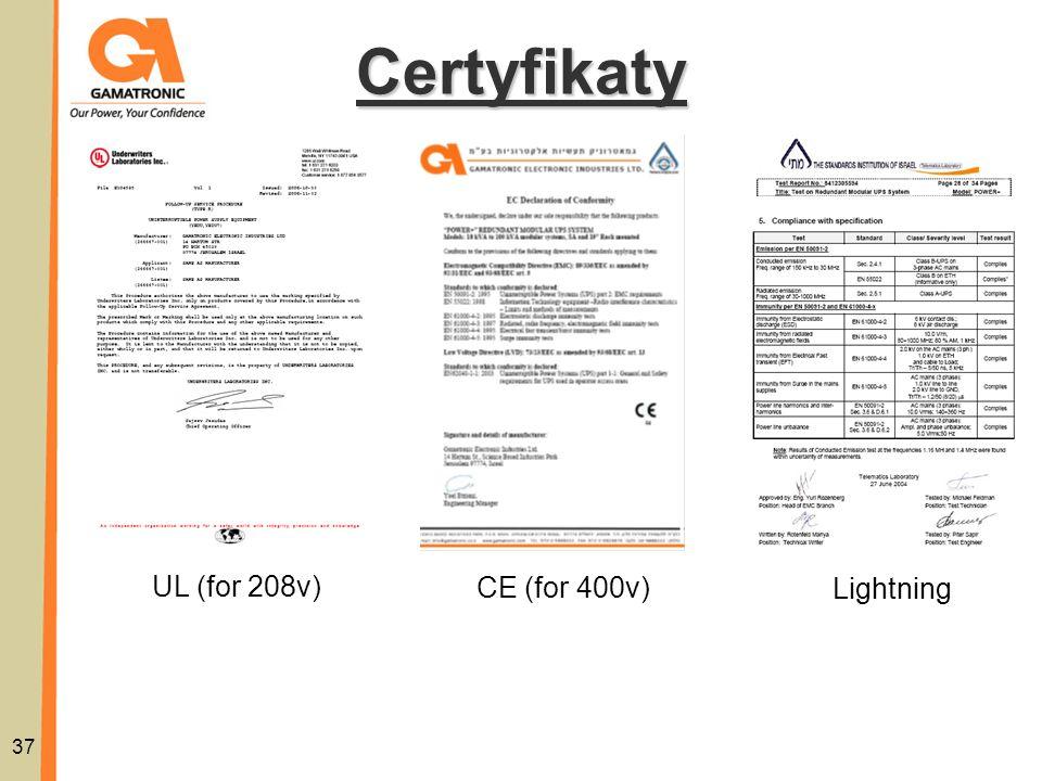 Certyfikaty 37 CE (for 400v) UL (for 208v) Lightning