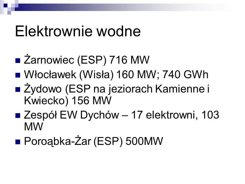 Elektrownie wodne Żarnowiec (ESP) 716 MW Włocławek (Wisła) 160 MW; 740 GWh Żydowo (ESP na jeziorach Kamienne i Kwiecko) 156 MW Zespół EW Dychów – 17 e