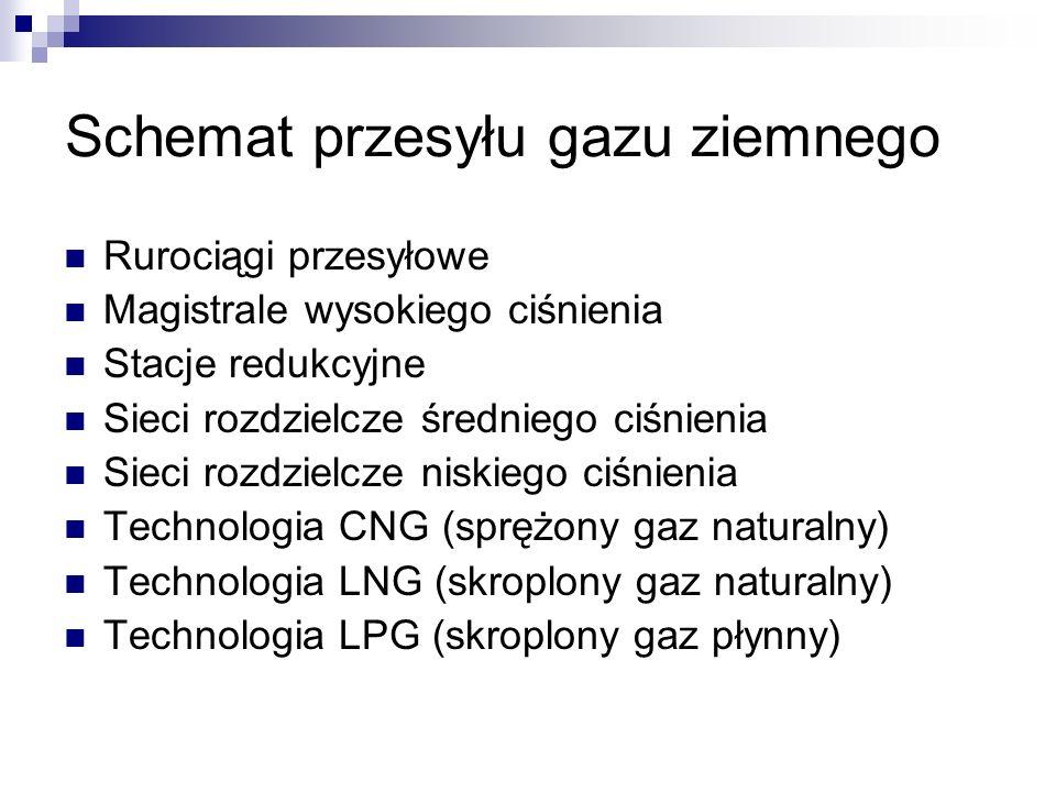 Schemat przesyłu gazu ziemnego Rurociągi przesyłowe Magistrale wysokiego ciśnienia Stacje redukcyjne Sieci rozdzielcze średniego ciśnienia Sieci rozdz