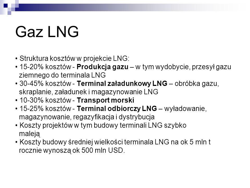 Gaz LNG Struktura kosztów w projekcie LNG: 15-20% kosztów - Produkcja gazu – w tym wydobycie, przesył gazu ziemnego do terminala LNG 30-45% kosztów -