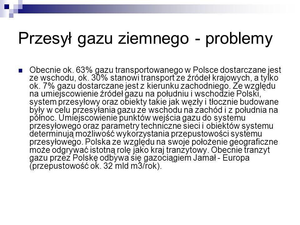 Przesył gazu ziemnego - problemy Obecnie ok. 63% gazu transportowanego w Polsce dostarczane jest ze wschodu, ok. 30% stanowi transport ze źródeł krajo
