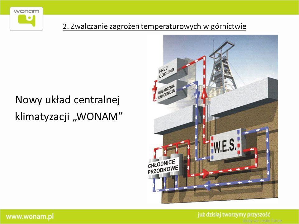 Nowy układ centralnej klimatyzacji WONAM