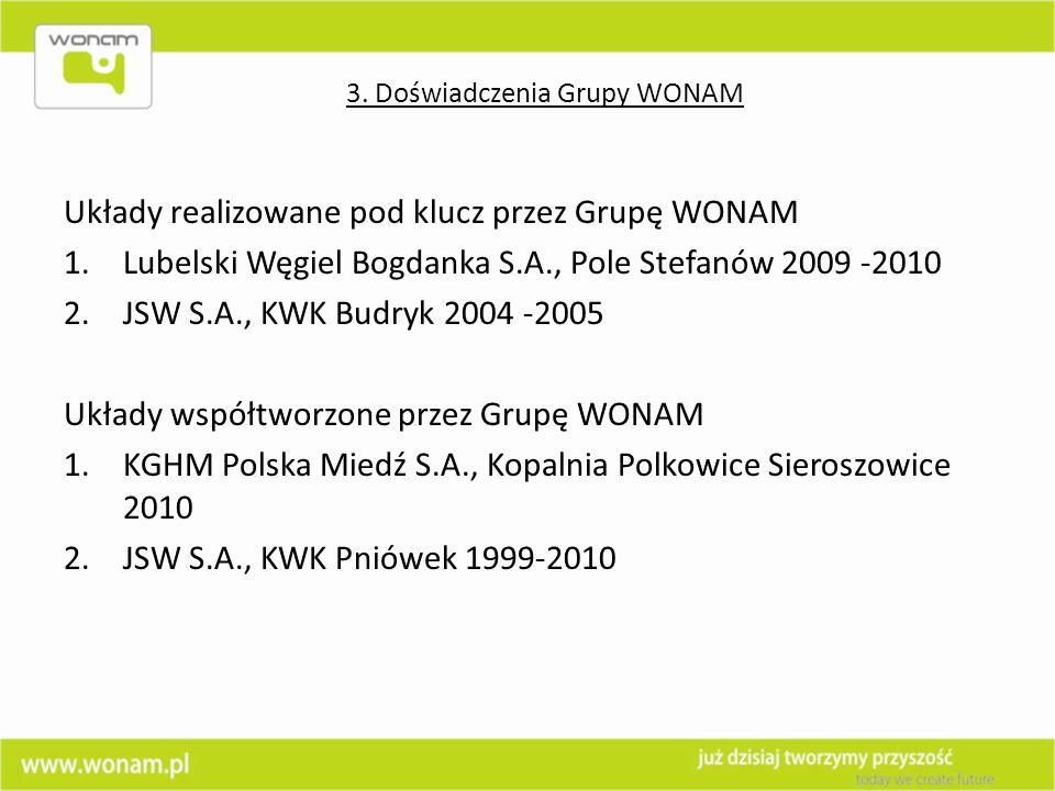 Układy realizowane pod klucz przez Grupę WONAM 1.Lubelski Węgiel Bogdanka S.A., Pole Stefanów 2009 -2010 2.JSW S.A., KWK Budryk 2004 -2005 Układy wspó