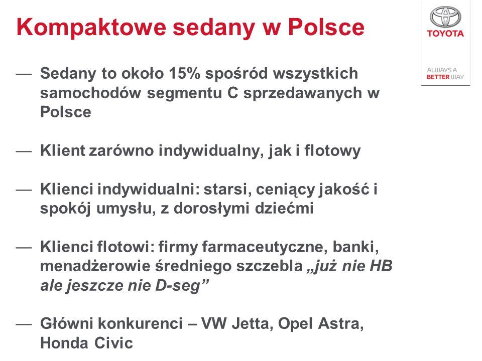 Sedany to około 15% spośród wszystkich samochodów segmentu C sprzedawanych w Polsce Klient zarówno indywidualny, jak i flotowy Klienci indywidualni: s