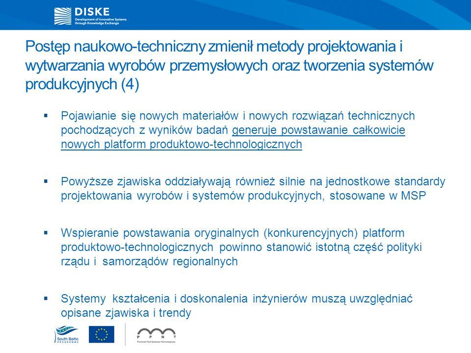 Postęp naukowo-techniczny zmienił metody projektowania i wytwarzania wyrobów przemysłowych oraz tworzenia systemów produkcyjnych (4) Pojawianie się no
