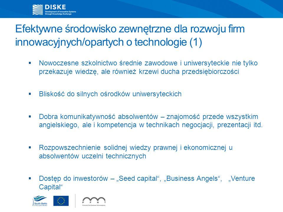 Efektywne środowisko zewnętrzne dla rozwoju firm innowacyjnych/opartych o technologie (1) Nowoczesne szkolnictwo średnie zawodowe i uniwersyteckie nie