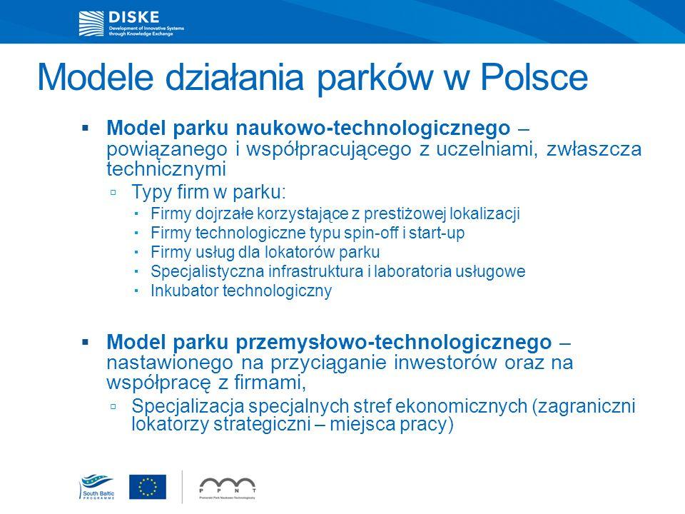 Modele działania parków w Polsce Model parku naukowo-technologicznego – powiązanego i współpracującego z uczelniami, zwłaszcza technicznymi Typy firm
