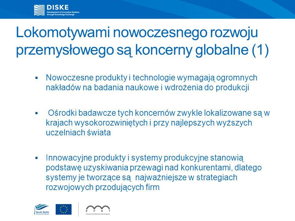 Lokomotywami nowoczesnego rozwoju przemysłowego są koncerny globalne (1) Nowoczesne produkty i technologie wymagają ogromnych nakładów na badania nauk