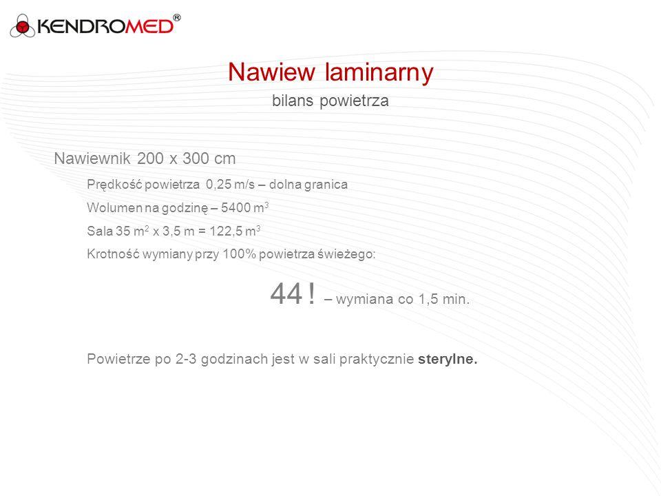 Nawiewnik 200 x 300 cm Prędkość powietrza 0,25 m/s – dolna granica Wolumen na godzinę – 5400 m 3 Sala 35 m 2 x 3,5 m = 122,5 m 3 Krotność wymiany przy