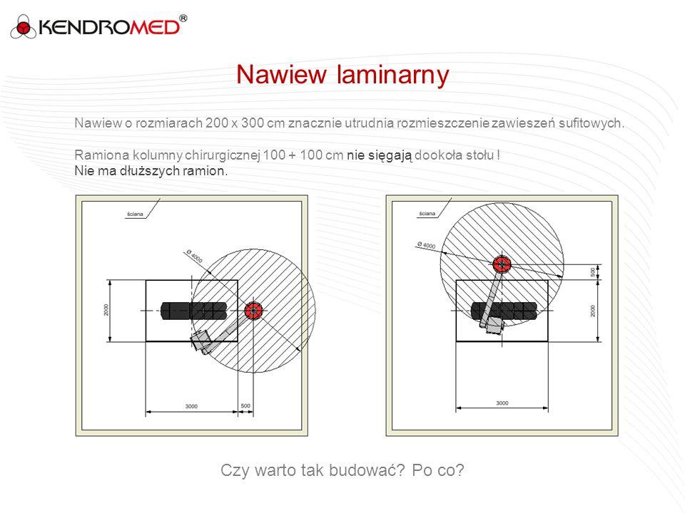 Nawiew o rozmiarach 200 x 300 cm znacznie utrudnia rozmieszczenie zawieszeń sufitowych.