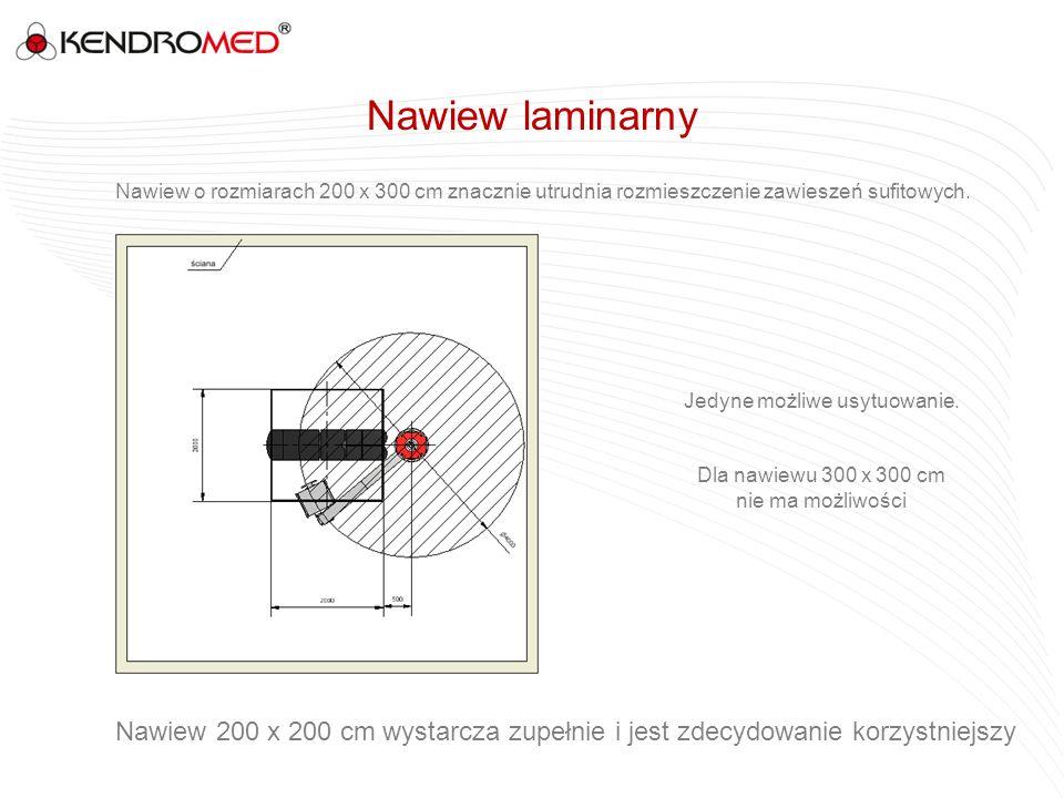 Nawiew o rozmiarach 200 x 300 cm znacznie utrudnia rozmieszczenie zawieszeń sufitowych. Nawiew laminarny Jedyne możliwe usytuowanie. Dla nawiewu 300 x