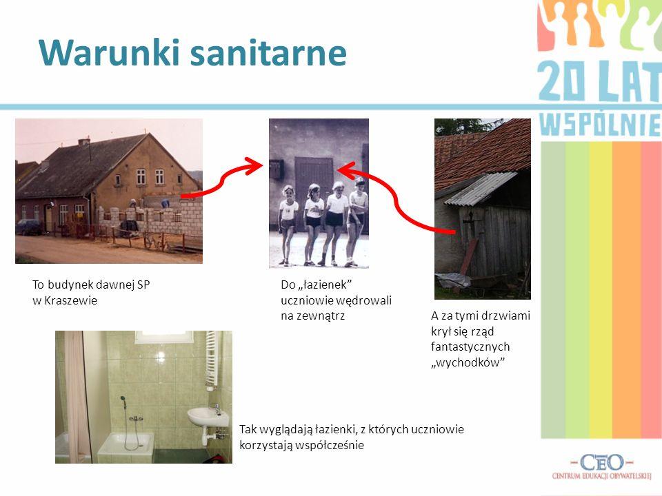 Warunki sanitarne To budynek dawnej SP w Kraszewie Do łazienek uczniowie wędrowali na zewnątrz A za tymi drzwiami krył się rząd fantastycznych wychodków Tak wyglądają łazienki, z których uczniowie korzystają współcześnie
