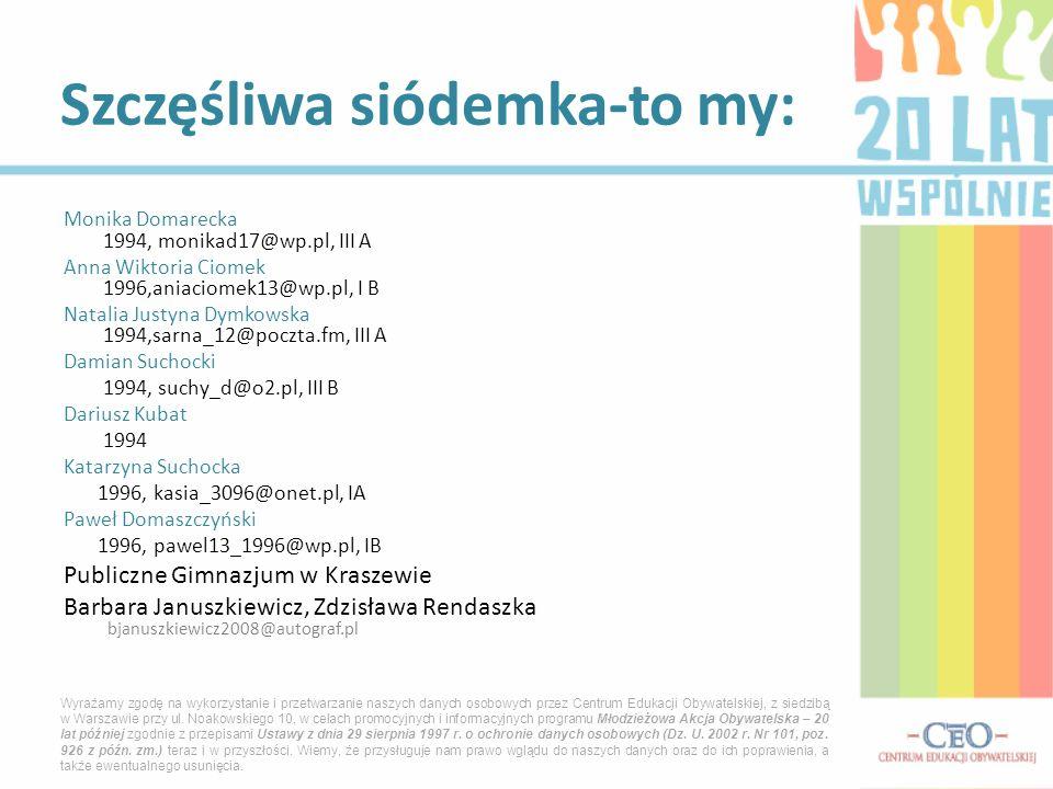 Monika Domarecka 1994, monikad17@wp.pl, III A Anna Wiktoria Ciomek 1996,aniaciomek13@wp.pl, I B Natalia Justyna Dymkowska 1994,sarna_12@poczta.fm, III A Damian Suchocki 1994, suchy_d@o2.pl, III B Dariusz Kubat 1994 Katarzyna Suchocka 1996, kasia_3096@onet.pl, IA Paweł Domaszczyński 1996, pawel13_1996@wp.pl, IB Publiczne Gimnazjum w Kraszewie Barbara Januszkiewicz, Zdzisława Rendaszka bjanuszkiewicz2008@autograf.pl Szczęśliwa siódemka-to my: Wyrażamy zgodę na wykorzystanie i przetwarzanie naszych danych osobowych przez Centrum Edukacji Obywatelskiej, z siedzibą w Warszawie przy ul.