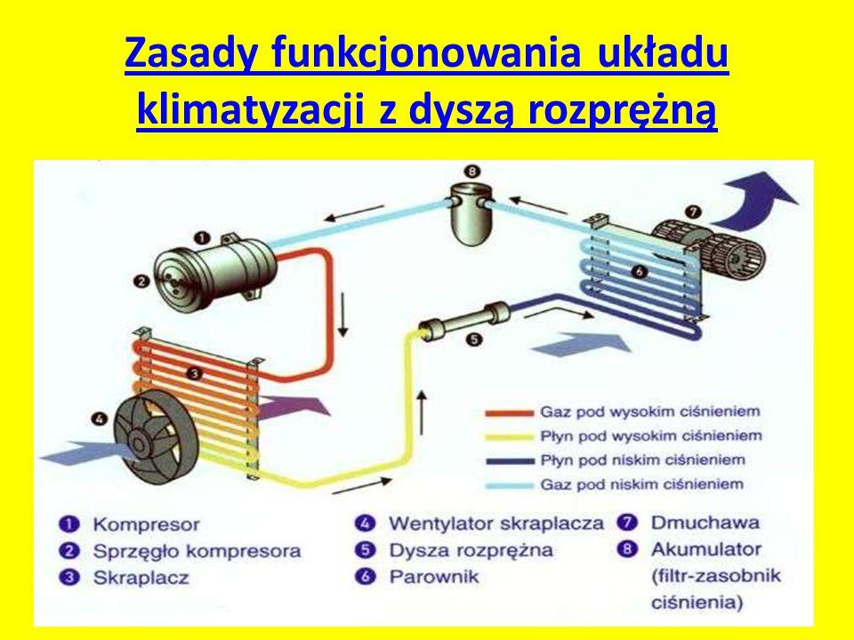 Klimatyzacja samochód Budowa schemat 1 - kanał ssawny 2 - głowica tylna 3 - kolanko wylotowe 4 - tłok 5 - korbowód 6 - tarcza wychylna (nie obracająca się) 7 - łożysko wyciskowe 8 - tarcza wychylna (obracająca się) 9 - sworzeń zabierakowy 10 - sworzeń 11 - kołnierz od strony sprzęgła 12 - podzespół przesuwny sprzęgła 13 - pierścień uszczelniający 14 - łożysko koła pasowego 15 - zespół koła pasowego 16 - cewka 17 - sworzeń prowadzący 18 - łożysko oporowe 19 - łącznik przesuwny 20 - wał 21 - sprężyna 22 - łożysko tylne 23 - zespół sterowania