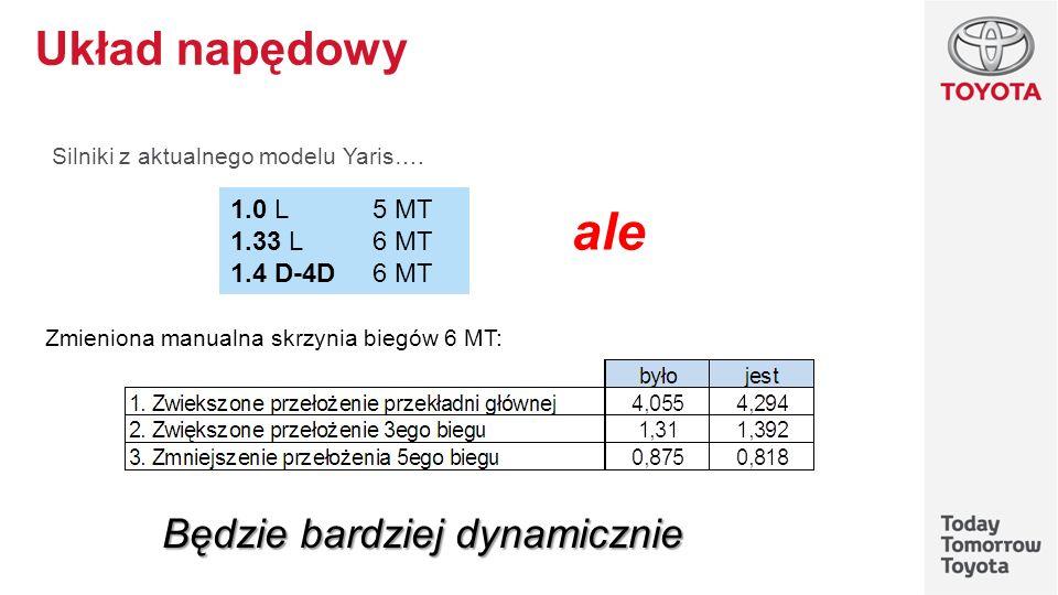 Układ napędowy Silniki z aktualnego modelu Yaris…. ale Zmieniona manualna skrzynia biegów 6 MT: 1.0 L 5 MT 1.33 L 6 MT 1.4 D-4D 6 MT Będzie bardziej d