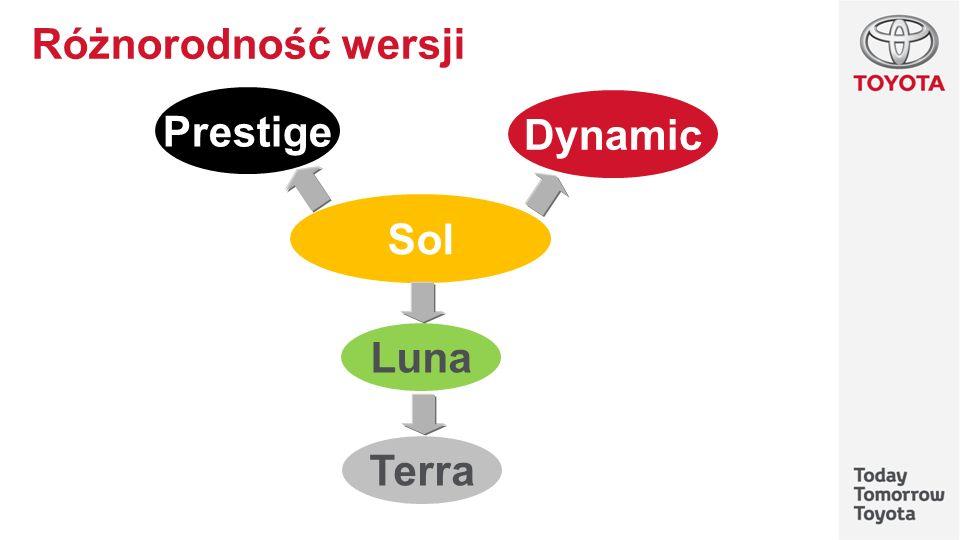 Różnorodność wersji Luna Sol Dynamic Prestige Terra
