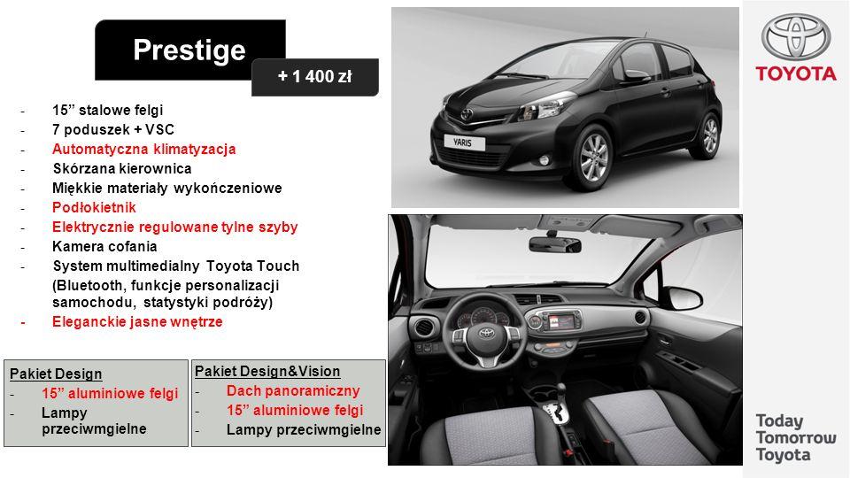 Prestige + 1 400 zł Pakiet Design -15 aluminiowe felgi -Lampy przeciwmgielne Pakiet Design&Vision -Dach panoramiczny -15 aluminiowe felgi -Lampy przec