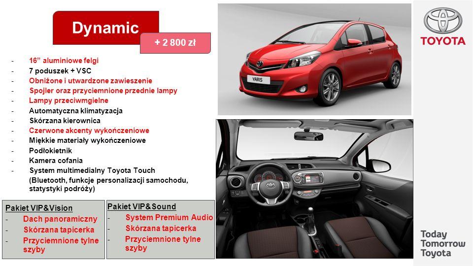 Dynamic + 2 800 zł Pakiet VIP&Vision -Dach panoramiczny -Skórzana tapicerka -Przyciemnione tylne szyby Pakiet VIP&Sound -System Premium Audio -Skórzan