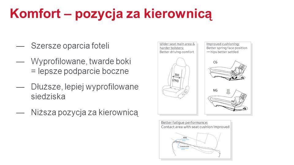 Komfort – pozycja za kierownicą Szersze oparcia foteli Wyprofilowane, twarde boki = lepsze podparcie boczne Dłuższe, lepiej wyprofilowane siedziska Ni