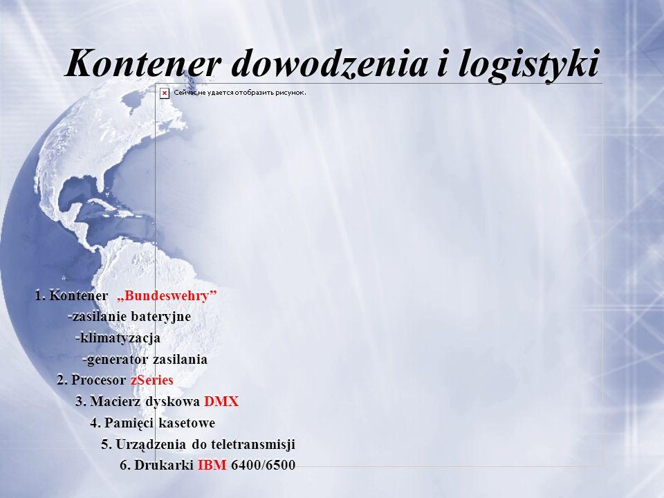 Kontener dowodzenia i logistyki 1. Kontener Bundeswehry -zasilanie bateryjne -klimatyzacja -generator zasilania 2. Procesor zSeries 3. Macierz dyskowa