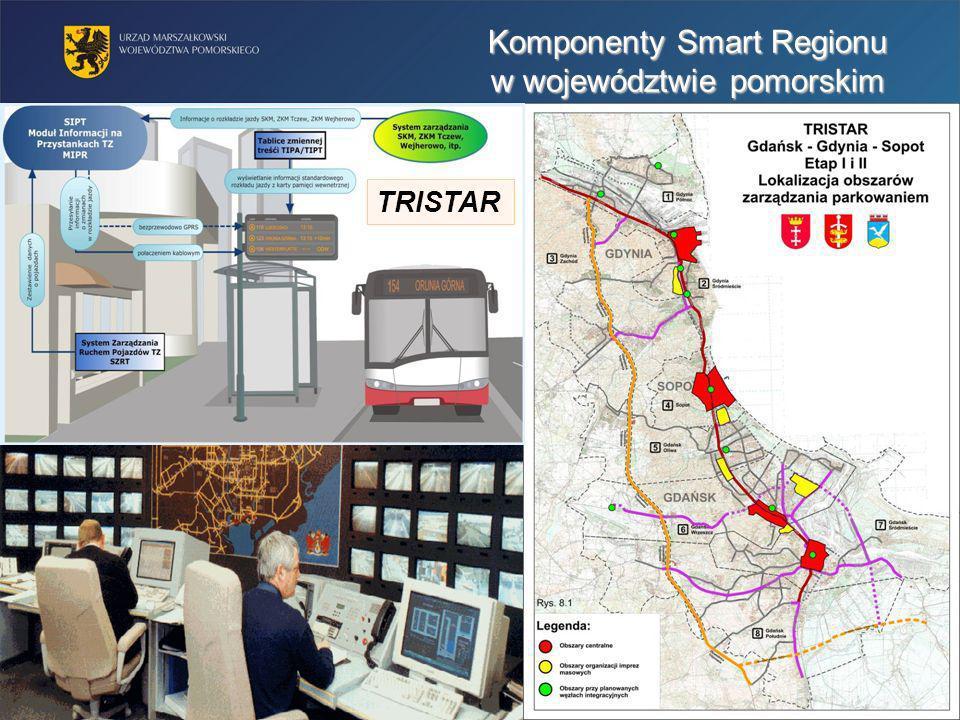 TRISTAR Komponenty Smart Regionu w województwie pomorskim