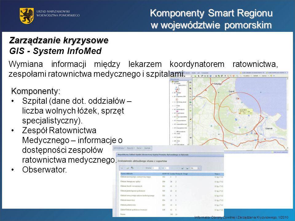 Zarządzanie kryzysowe GIS - System InfoMed Wymiana informacji między lekarzem koordynatorem ratownictwa, zespołami ratownictwa medycznego i szpitalami